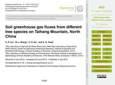 Soil Greenhouse Gas Fluxes from Differen... by Liu, X. P.