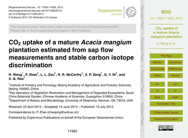 Co2 Uptake of a Mature Acacia Mangium Pl... by Wang, H.