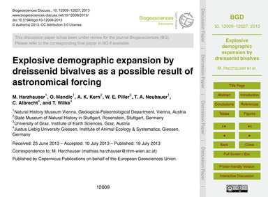 Explosive Demographic Expansion by Dreis... by Harzhauser, M.