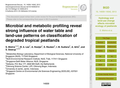 Microbial and Metabolic Profiling Reveal... by Mishra, S.