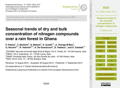 Seasonal Trends of Dry and Bulk Concentr... by Fattore, F.