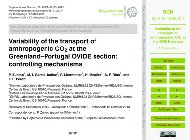 Variability of the Transport of Anthropo... by Zunino, P.