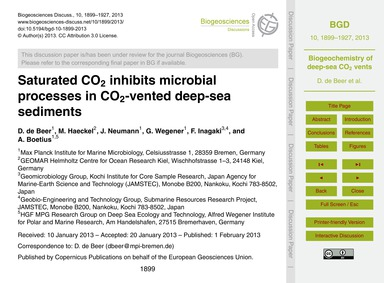 Saturated Co2 Inhibits Microbial Process... by De Beer, D.