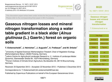 Gaseous Nitrogen Losses and Mineral Nitr... by Eickenscheidt, T.