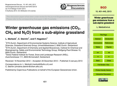 Winter Greenhouse Gas Emissions (Co2, Ch... by Merbold, L.