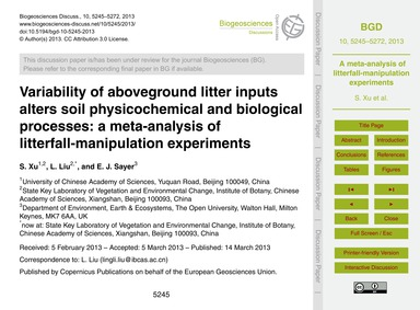 Variability of Aboveground Litter Inputs... by Xu, S.