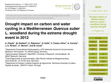 Drought Impact on Carbon and Water Cycli... by Piayda, A.