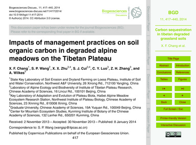 Impacts of Management Practices on Soil ... by Chang, X. F.