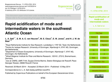 Rapid Acidification of Mode and Intermed... by Salt, L. A.