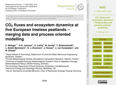 Co2 Fluxes and Ecosystem Dynamics at Fiv... by Metzger, C.
