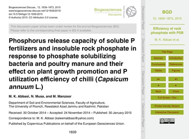 Phosphorus Release Capacity of Soluble P... by Abbasi, M. K.
