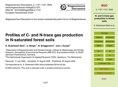 Profiles of C- and N-trace Gas Productio... by Butterbach-bahl, K.