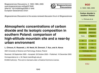 Atmospheric Concentrations of Carbon Dio... by Chmura, L.