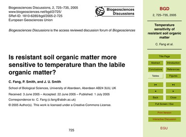 Is Resistant Soil Organic Matter More Se... by Fang, C.