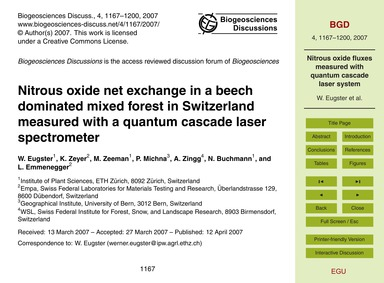 Nitrous Oxide Net Exchange in a Beech Do... by Eugster, W.