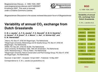 Variability of Annual Co2 Exchange from ... by Jacobs, C. M. J.