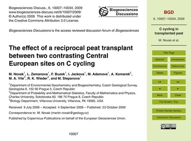 The Effect of a Reciprocal Peat Transpla... by Novak, M.