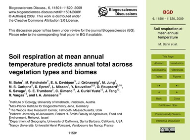 Soil Respiration at Mean Annual Temperat... by Bahn, M.