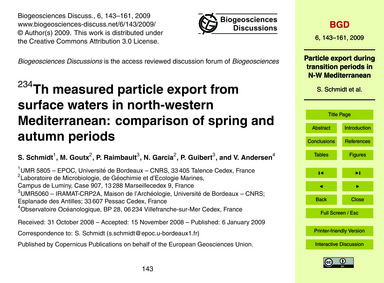 <Sup234Th Measured Particle Export from ... by Schmidt, S.
