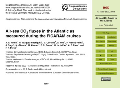 Air-sea Co2 Fluxes in the Atlantic as Me... by Padin, X. A.