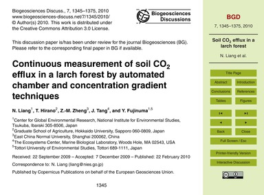 Continuous Measurement of Soil Co2 Efflu... by Liang, N.