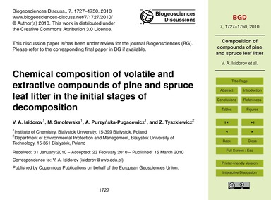 Chemical Composition of Volatile and Ext... by Isidorov, V. A.