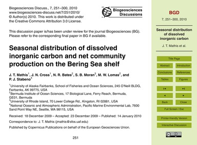 Seasonal Distribution of Dissolved Inorg... by Mathis, J. T.