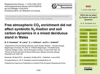 Free Atmospheric Co2 Enrichment Did Not ... by Hoosbeek, M. R.