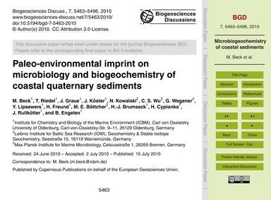 Paleo-environmental Imprint on Microbiol... by Beck, M.