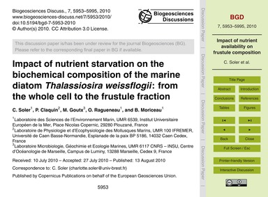 Impact of Nutrient Starvation on the Bio... by Soler, C.