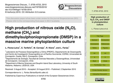 High Production of Nitrous Oxide (N2O), ... by Florez-leiva, L.