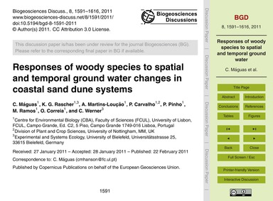 Responses of Woody Species to Spatial an... by Máguas, C.