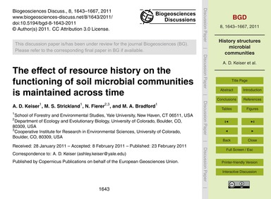 The Effect of Resource History on the Fu... by Keiser, A. D.
