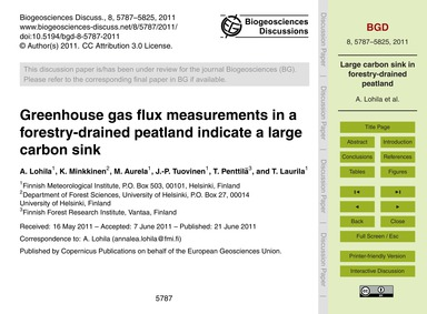 Greenhouse Gas Flux Measurements in a Fo... by Lohila, A.