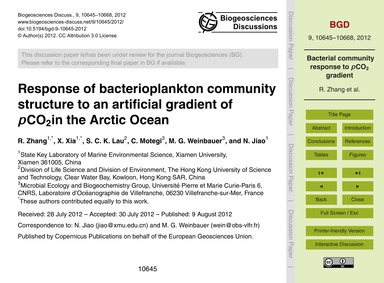 Response of Bacterioplankton Community S... by Zhang, R.