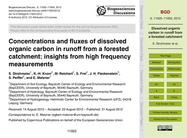 Concentrations and Fluxes of Dissolved O... by Strohmeier, S.