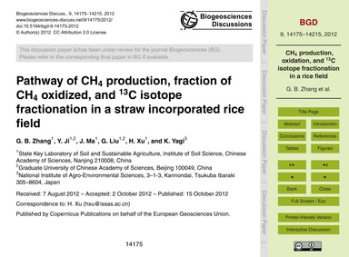 Pathway of Ch4 Production, Fraction of C... by Zhang, G. B.