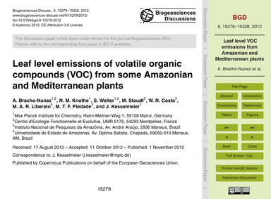 Leaf Level Emissions of Volatile Organic... by Bracho-nunez, A.