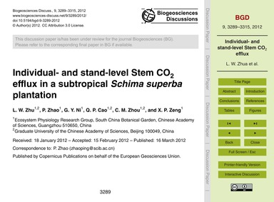 Individual- and Stand-level Stem Co2 Eff... by Zhu, L. W.