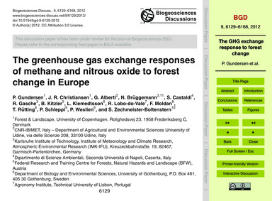 The Greenhouse Gas Exchange Responses of... by Gundersen, P.