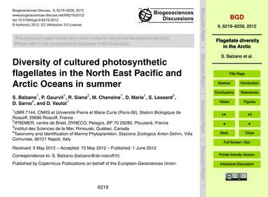 Diversity of Cultured Photosynthetic Fla... by Balzano, S.