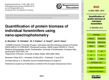 Quantification of Protein Biomass of Ind... by Movellan, A.