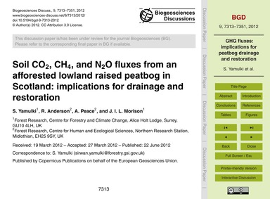 Soil Co2, Ch4, and N2O Fluxes from an Af... by Yamulki, S.