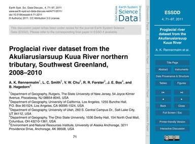 Proglacial River Dataset from the Akulia... by Rennermalm, A. K.