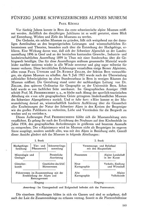 Fünfzig Jahre Schweizerisches Alpines Mu... by Köchli, P.