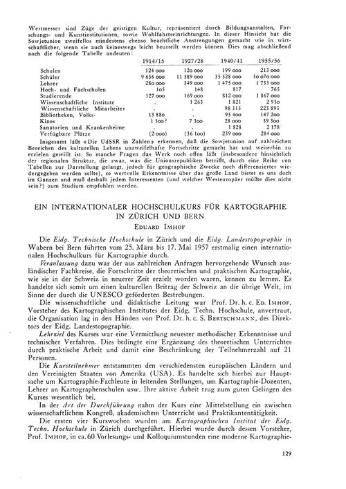 Ein Internationaler Hochschulkurs Für Ka... by Imhof, E.