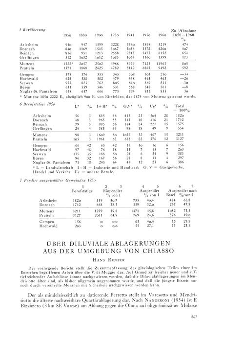 Über Diluviale Ablagerungen Aus Der Umge... by Renfer, H.