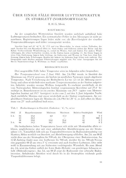 Über Einige Fälle Hoher Lufttemperatur i... by Moor, R. H. G.