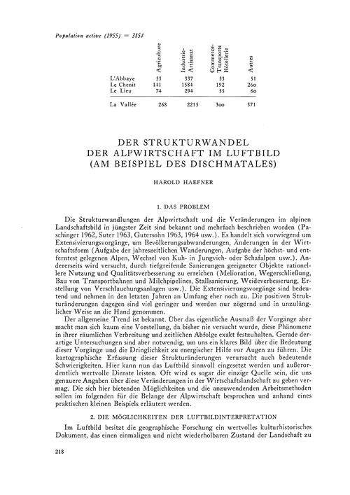 Der Strukturwandel Der Alpwirtschaft Im ... by Haefner, H.