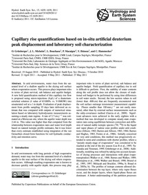 Capillary Rise Quantifications Based on ... by Grünberger, O.